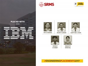 Placed-in-IBM